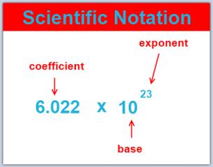 scientific-notation2